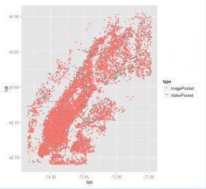 20,000 random sample
