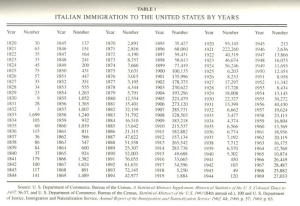 https://www.mtholyoke.edu/~molna22a/classweb/politics/Italianhistory.html